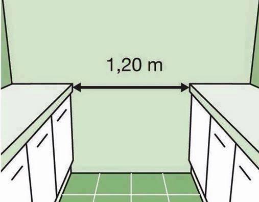 standard positioning