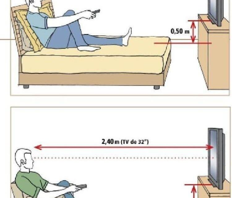 Useful Dimensions, Measurements, to Ease Your Life