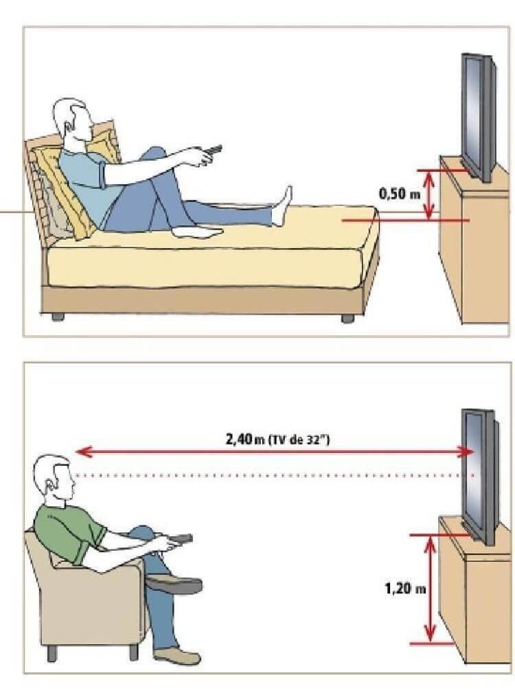 tv unit distance