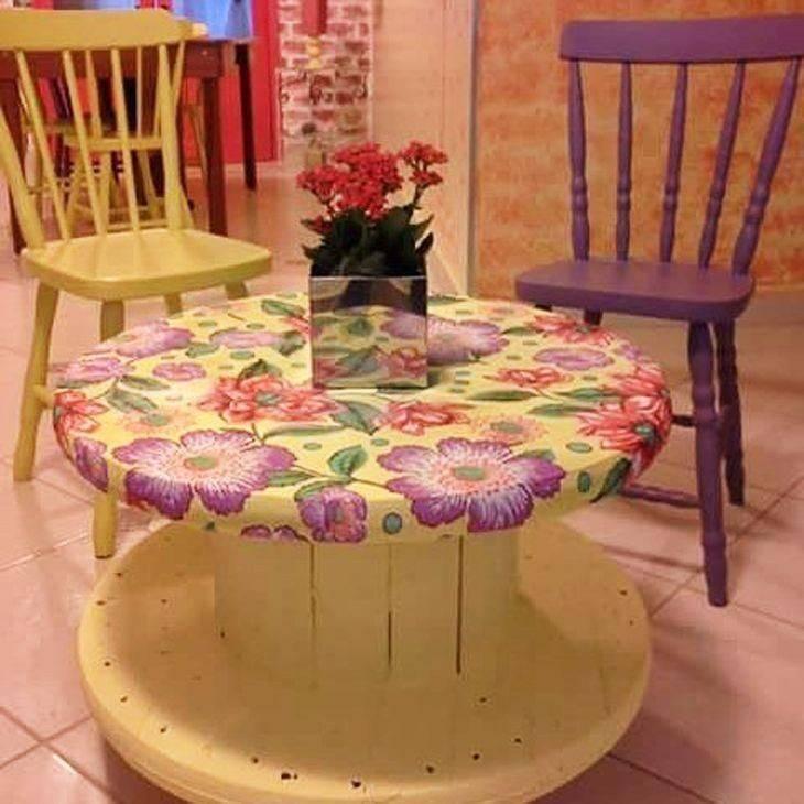 make perfect table